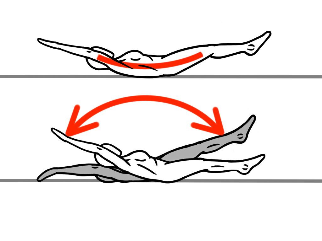 Core Stability - Hollow Rocks - PreHab Exercises