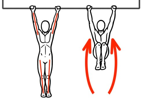 PreHab Exercises - Hanging Knee Tucks for Shoulder, Hip and Core Activation, Strength and Stability