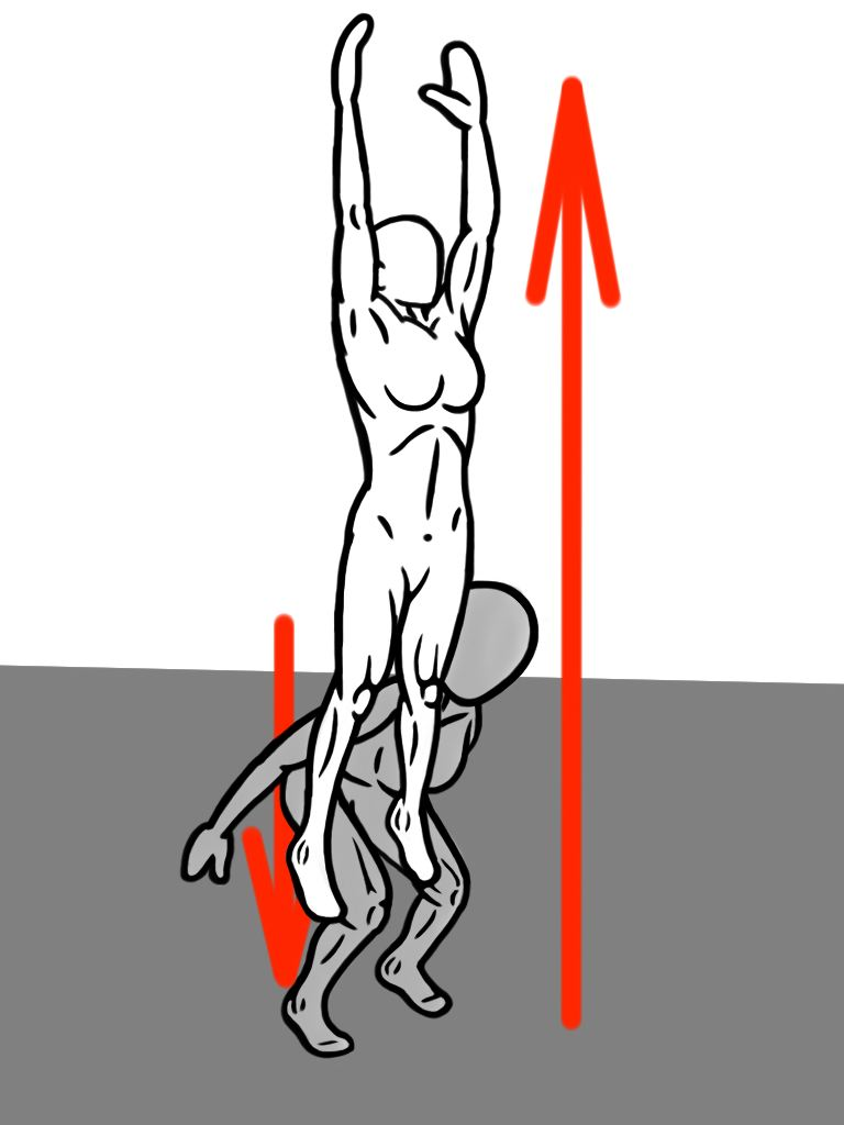 PreHab Exercises - Vertical Jump for Posterior Chain, Ankle and Hip Activation and Strength