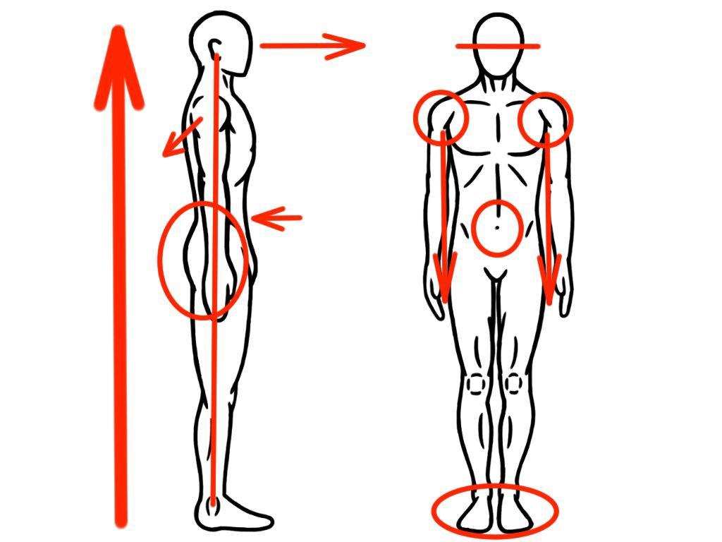PreHab Exercises - Practice Standing