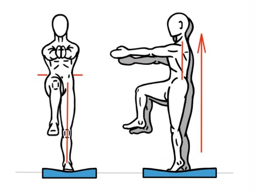 PreHab Exercises - Single-Leg Heel Lift on Unstable Surface for Foot and Ankle Activation and Stability