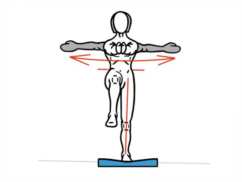 PreHab Exercises - Single-Leg Rotation on Unstable Surface for Foot and Ankle Activation and Stability