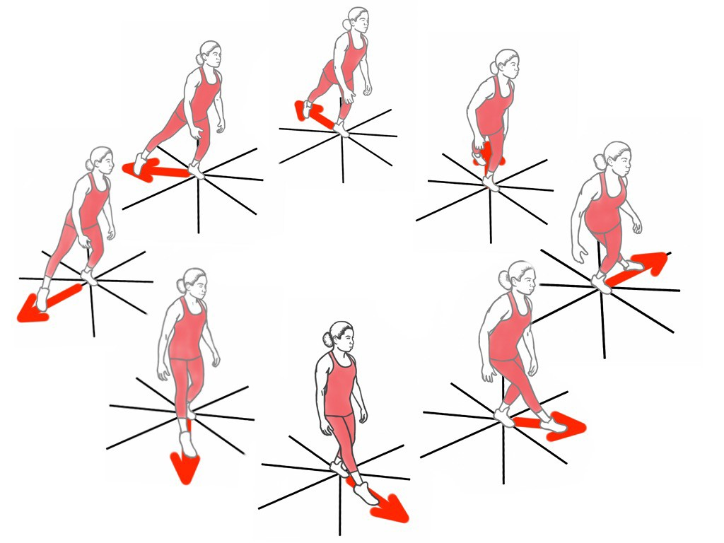 PreHab Exercises - Compass Reaches for Hip, Foot and Ankle Activation and Stability