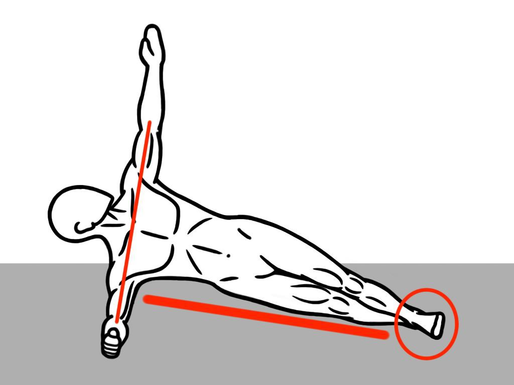 Activation Exercise - Side Plank - Core - Hips - Ankle - Shoulders - Lateral - Stability