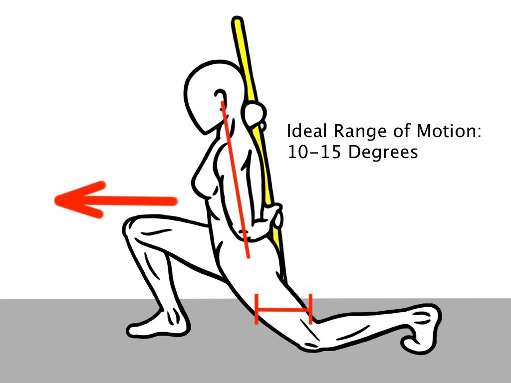 PreHab Exercises - Kneeling Lunge for Hip Extension Mobility