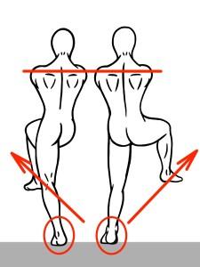 Ankle Matrix (Rear View)