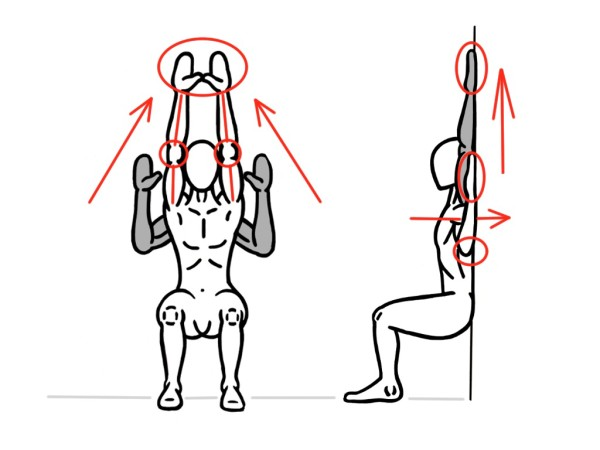 Ch10 htm 2 furthermore Principles Animation Arcs in addition Irreparablecufftears together with Massage as well plete Health Guideexercisefitnessyog. on head movements