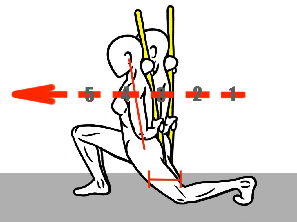 Stretching - Eccentric Stretching