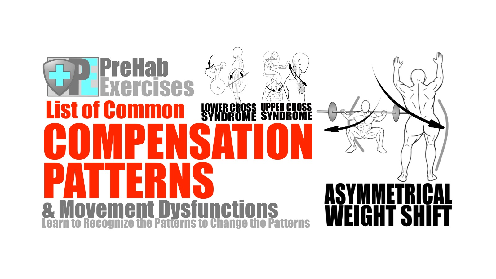 List Of Common Compensation Patterns And Movement Dysfunctions