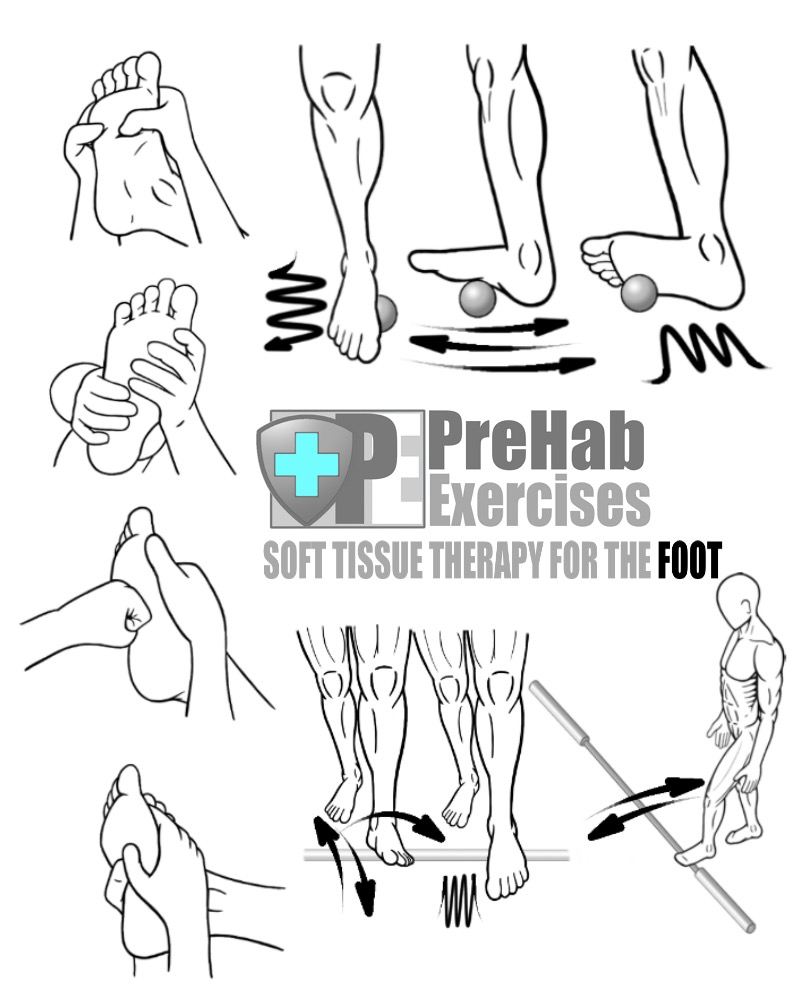 prehab-exercise-book-appendix-soft-tissue-therapy-for-the-foot