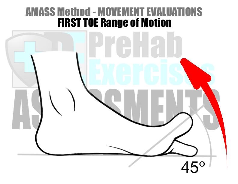 prehab-exercises-amass-method-movement-evaluation-for-running-first-toe-extension-first-toe-range-of-motion