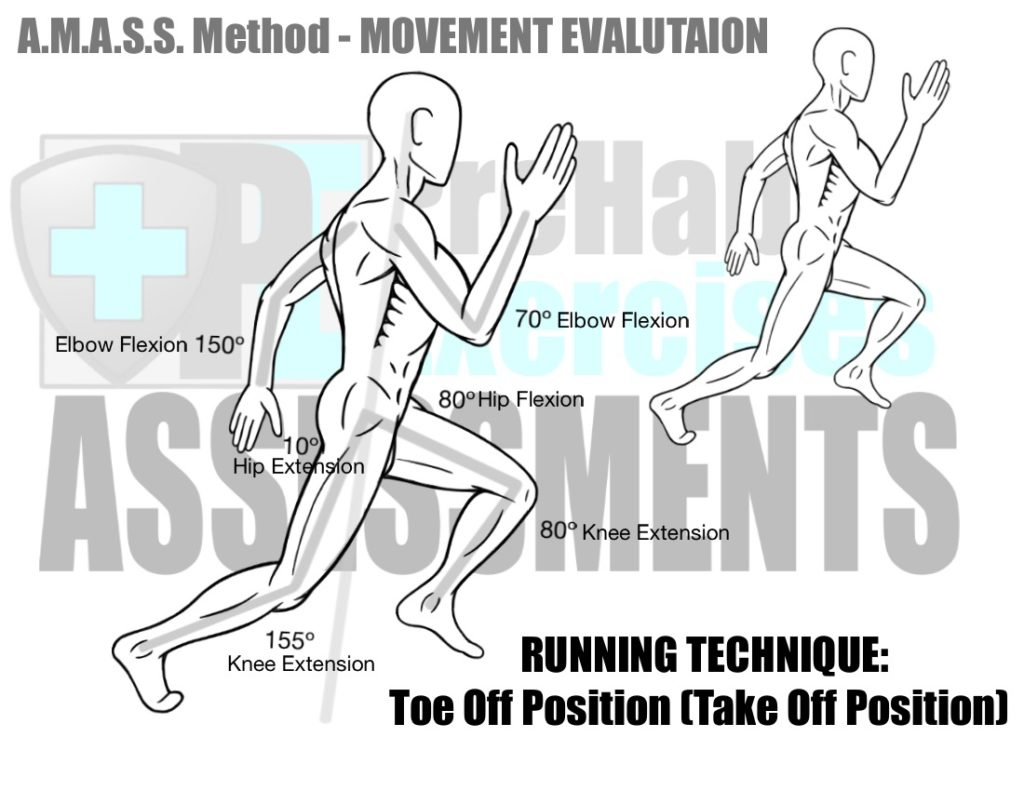 prehab-exercises-amass-method-movement-evaluation-for-running-technique-toe-off-position-or-take-off-position