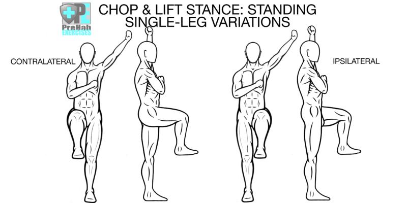 single leg stance balance